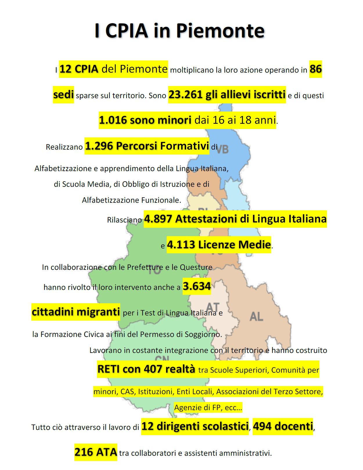 I CPIA in Piemonte