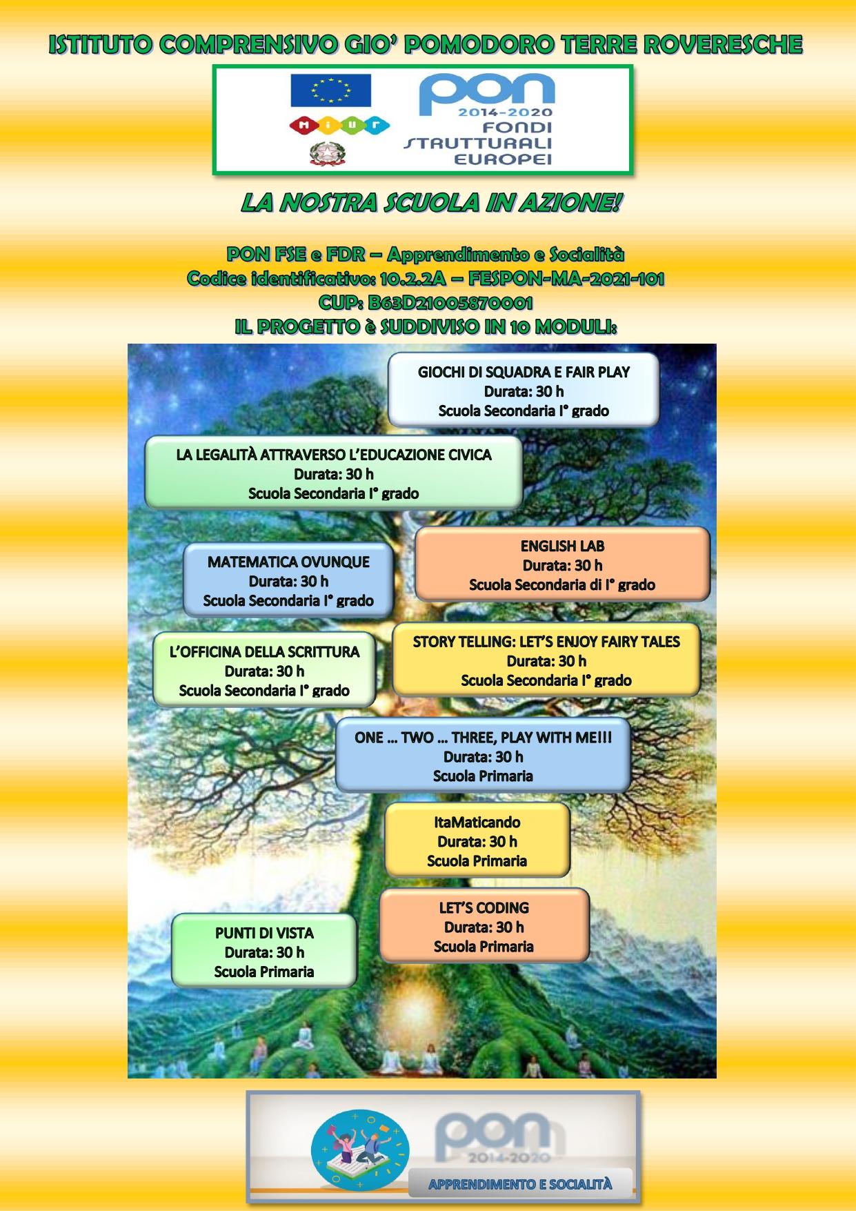 MANIFESTO PON APPRENDIMENTO E SOCIALITA_page-0001