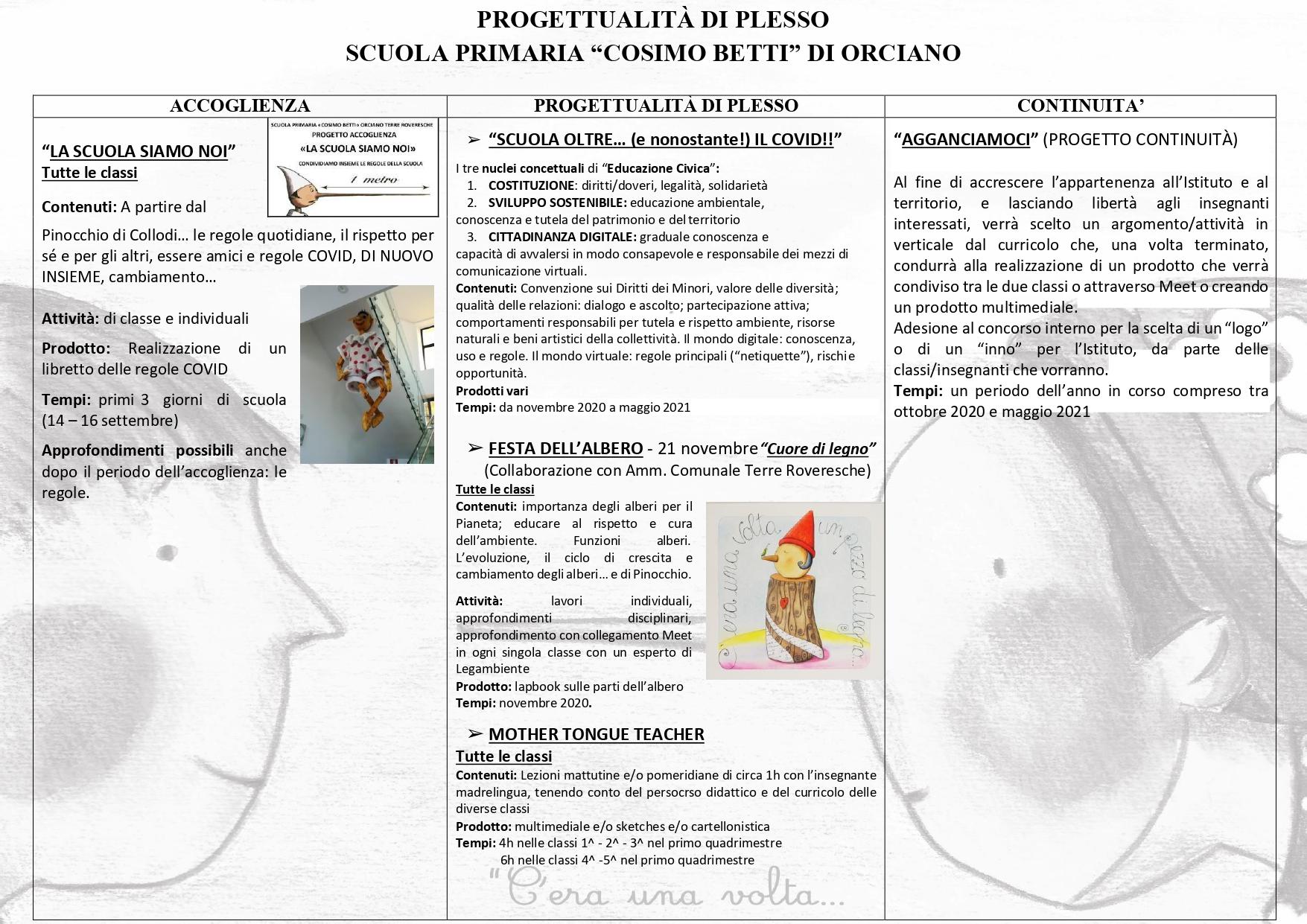 immagine prog PRIMARIA ORCIANO