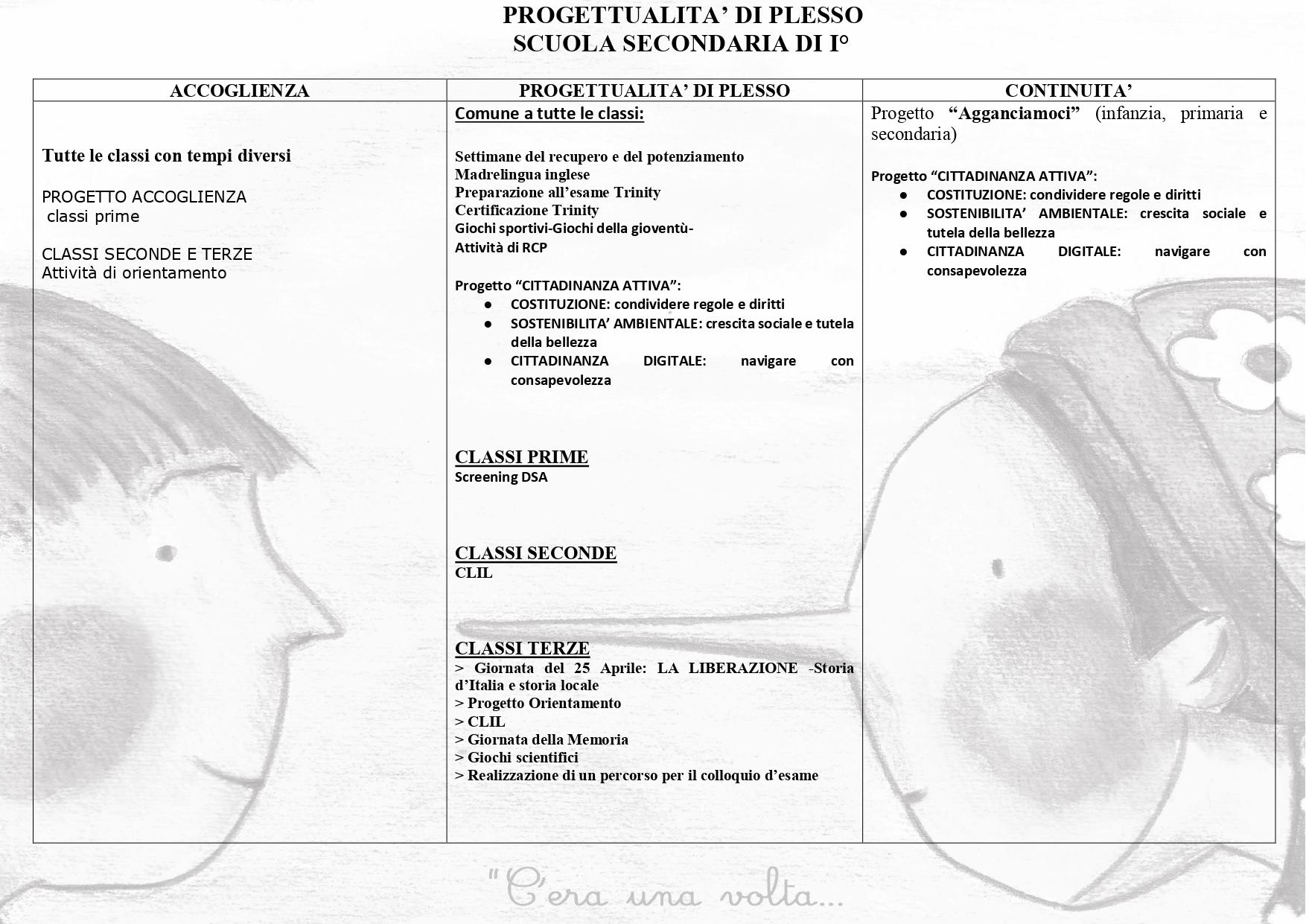 immagine prog SECONDARIA ORCIANO - SAN GIORGIO